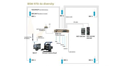 BSW-970-Application-1.jpg